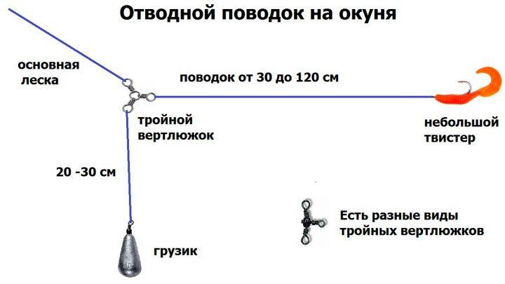 Как сделать отводной поводок для спиннинга своими руками